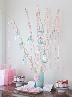 make a wish birthday party | | Kara's Party IdeasKara's Party Ideas