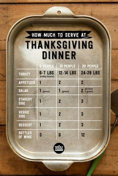 How much to serve at Thanksgiving Dinner