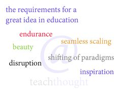 The Requirements For A Great Idea In Education