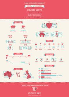 インフォグラフィックで作られた結婚式の案内デザイン。かっこいいな。(via Wedding Invitation)