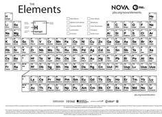 I love this periodic table. That gap makes it so much