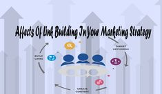 How Link Building Affects Your Marketing Strategy Search Engine Optimization, Online Marketing, Building, Link, Blog, Buildings, Internet Marketing, Blogging, Construction