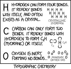 66 Best xkcd images in 2016 | Cheer, Fiction, Fun stuff