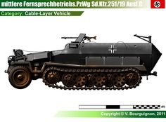 Sd.Kfz.251/19 Ausf.C