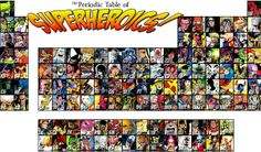 periodic table superheroes | Awesomer Media Sites: Technabob | MightyMega Our Friends: Not Always ...