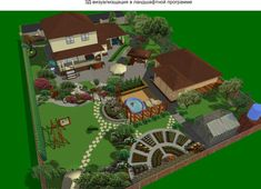 24 Trendy backyard house plans dream homes Backyard House, Backyard Patio Designs, Backyard Landscaping, Landscape Plans, Landscape Design, Garden Design, Spanish Landscaping, Farm Plans, Diy Art Projects