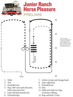 Check out the junior #RanchHorsePleasure prelims pattern for the 2014 #AQHAWorldShow.