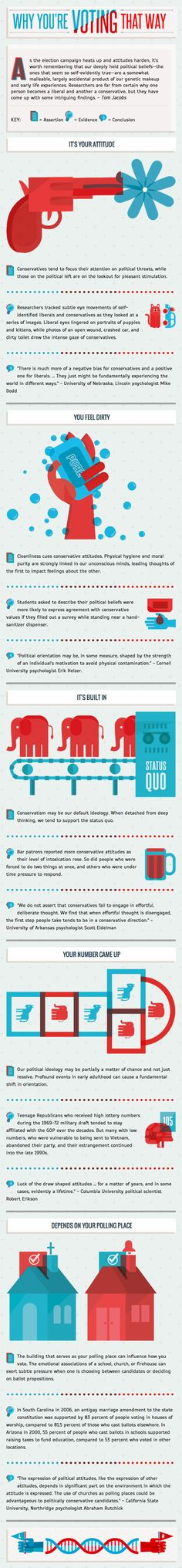 why you're voting that way #politics #infographic