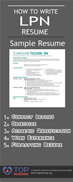 LPN Resume Writing Guide and Sample Sample Resumes Sample - lpn resumes examples