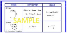 This is a two page document that summarizes the formulae for basic two and three dimensional shapes. Formulae include perimeter, area, surface area, and volume. NOTE: Coming soon will be one file containing all of my mathematics summary sheets. Teaching Math, Maths, Dimensional Shapes, Surface Area, Summary, Mathematics, Note, Let It Be, Math