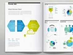 Steelcase 360 Magazine Infographics by Martin Oberhäuser