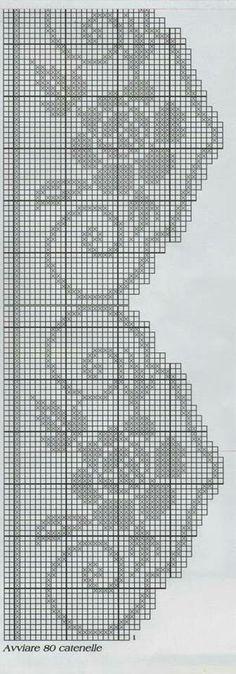 Gráfico crochê