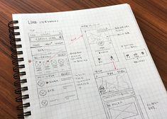 手書きワイヤーフレームのススメ Layout Site, Web Layout, Ux Design, Layout Design, Graphic Design, Thing 1, Daily Ui, Wireframe, Web Design Inspiration