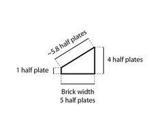 build like a boss half-plate - Google-Suche