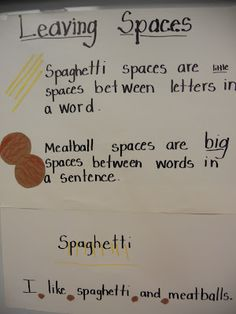 spaghetti and meatball spacing Kindergarten Lifestyle: Breaking through WRITERS BLOCK @Sharon Chapman would probably say i need to take a lesson in kindergarden writing. lol. always complaining about my writing