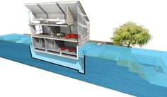 """Amphibious House: """"An amphibious house is a building that rests on the ground on fixed foundations but, whenever a flood occurs, the entire building rises up in its dock and floats there, buoyed by the floodwater. Floating Pontoon, Grand Designs Live, Flooded House, Micro House, Tiny House, Interior Design Photos, Planning Permission, Floating House, Secret Rooms"""