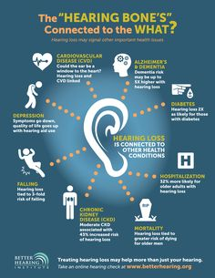 "The ""Hearing Bone's"" Connected to the WHAT?! http://bit.ly/1kv1Z9v #hearing #hearingloss #health"