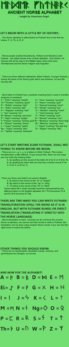 The Norse Alphabet Explained by AmericanAngel117.deviantart.com  @Kari Everett Eneva Kofr     We don't have this yet!