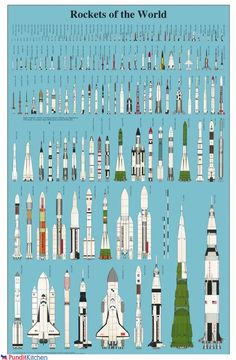 Rockets of the World - For Rocket!