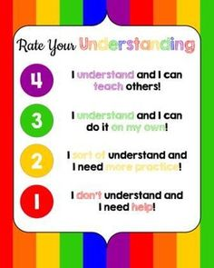 Classroom poster to help students begin to self-regulate their own understanding. Students rate themselves from a 4 to a 1.  Easy way to monitor learning--students can hold up fingers or write the number on work.