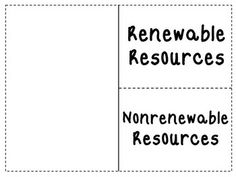 Printables Renewable And Nonrenewable Resources Worksheets renewable and non resources worksheet httpwww nonrenewable foldable help students organize information remember facts stay