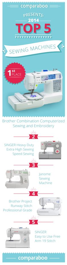 When shopping for the right sewing maching, gather as much info as you can & think about your individual needs. To make it easier, Comparaboo has gathered the Top 10 Sewing Machines. #sewing http://www.comparaboo.com/sewing-machines