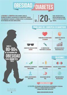 Las personas que sufren obesidad y sobrepeso tienen altas posibilidades de desarrollar diabetes tipo 2 #infografía #salud