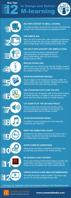 12 Key Tips to Design and Develop M-learning [Infographic]
