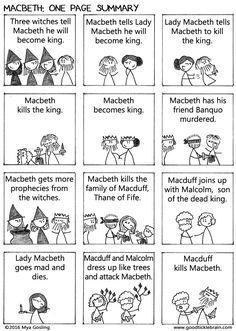 Macbeth: One Page Summary …