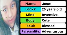 What does your face reveal about you ? Face Reveal, Inventions, Mindfulness, Names, Consciousness