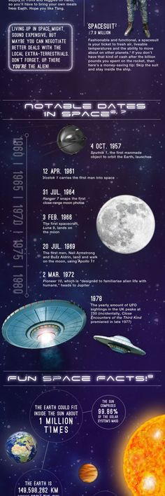 Astronomers have been uncovering mysteries of the solar system for hundreds of years.  fun space facts.