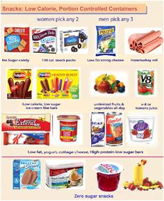 snacks Modified 800 Calorie HCG Like Diet for Older Teens