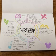 44 Magical Disney Inspired Bullet Journal Ideas Your Inner Child Will Swoon Over The Petite Planner : Add a little sparkle of magic to your bullet journal with these 44 beautiful Disney Inspired Bullet Journal Layouts. Bullet Journal School, Bullet Journal Disney, Bullet Journal Notebook, Bullet Journal Ideas Pages, Bullet Journal Layout, Bullet Journal Inspiration, Bullet Journal Vacation, Bullet Journal For Kids, Travel Journal Pages