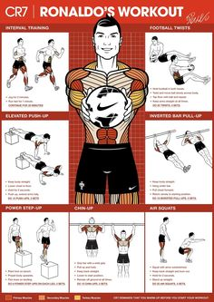 CR7/Christiano Ronaldo workout