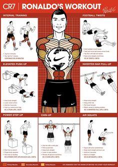 CR7/Christiano Ronaldo workout