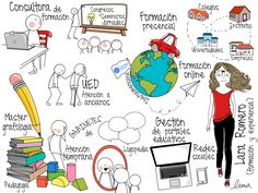 Mi cv en Visual thinking (parte 1) idibujos.tumblr.com lararog.wix.com/portafolio