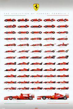 Ferrari F1 - Evolution Poster