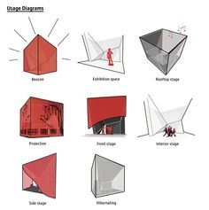 Diagramas conceptuales