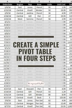 Excel Tips And Tricks Thoughts Printing Furniture Nervous System Excel Tips, Excel Hacks, Excel Budget, Budget Spreadsheet, Computer Help, Computer Tips, Computer Technology, Computer Programming, Energy Technology