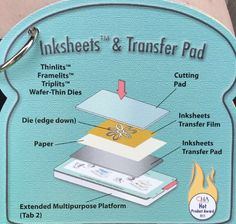Sizzix Tips #10 of 13 Inksheets & Transfer Pad