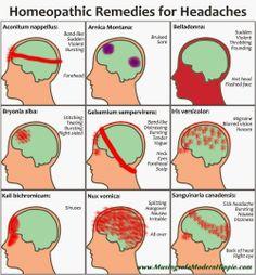Homeopathic Remedies for Headaches | Musings of a Modern Hippie