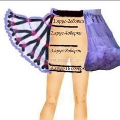 Нижняя юбка из фатина выкройка