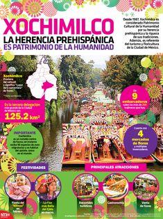 #Xochimilco cuenta con una gran variedad de tradiciones que lo hace un lugar ideal para visitar. Conoce más de este lugar considerado Patrimonio Cultural de la Humanidad. #InfografíaNTX