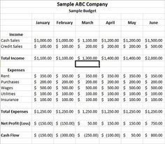 Free NonProfit Accounting Spreadsheets  S Fashion