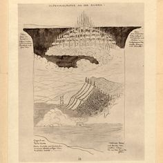 Alpine Architecture ( Alpine Architektur)   Utopian drawings. 1917-1920   Architect: Bruno Taut