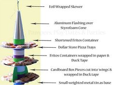 How to Make a Toy Story Rocket Ship Pizza Tray - could maybe work as a princess castle turret as well?