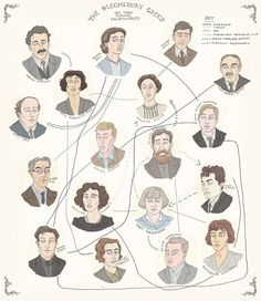 The Bloomsbury Group and Their Reputed Relationships                                                                                                                                                                                 Plus