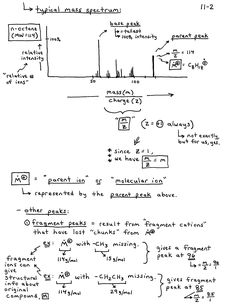 Mass Spectrometry and IR Spectroscopy Organic Chemistry Notes – all you need to know about Mass Spectrometry and IR Spectroscopy Chemistry Lecture, Chemistry Notes, Chemistry Class, Physics Formulas, Physics And Mathematics, Summer Science, Science Fun, Preschool Science, Science Classroom