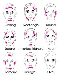 Bronzer application for different face shapes.