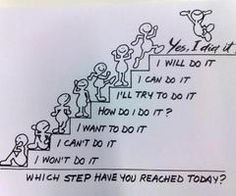 Which step have you reached this week? I am at the very top! I am recovered and I celebrate this every day that I can do whatever I want to or whatever I set my mind to. Choose #recovery; don't let your #eatingdisorder win!